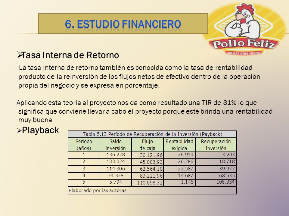 6. ESTUDIO financiero Tasa Interna de Retorno