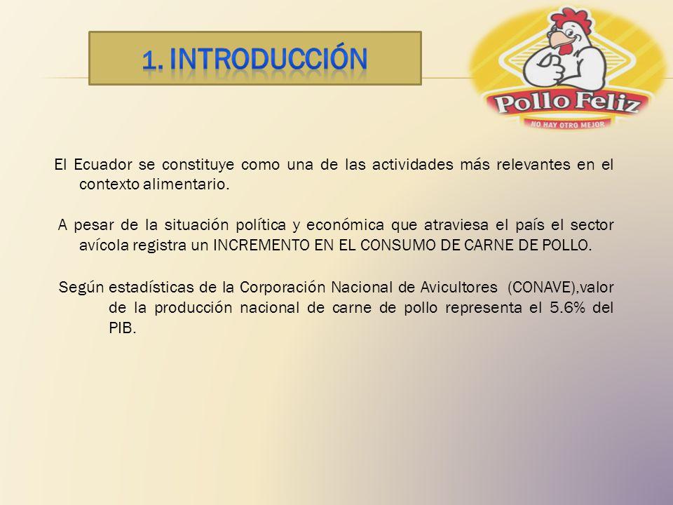 1. INTRODUCCIÓN El Ecuador se constituye como una de las actividades más relevantes en el contexto alimentario.