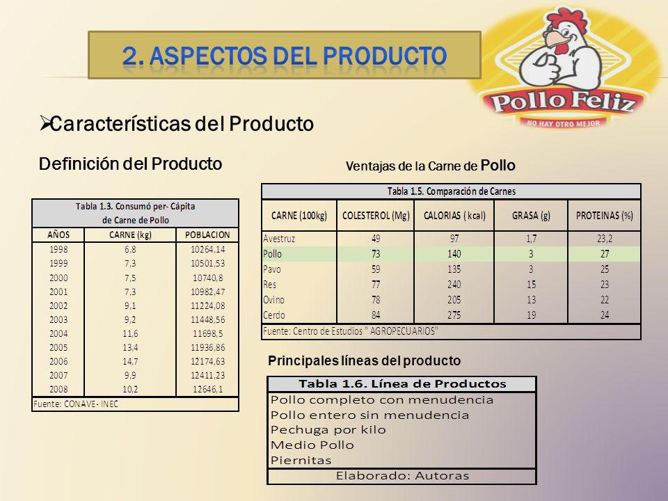 2. ASPECTOS DEL PRODUCTO Características del Producto