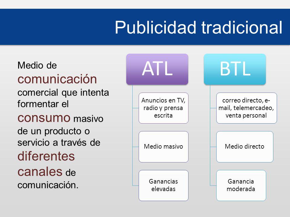ATL BTL Marketing Publicidad tradicional