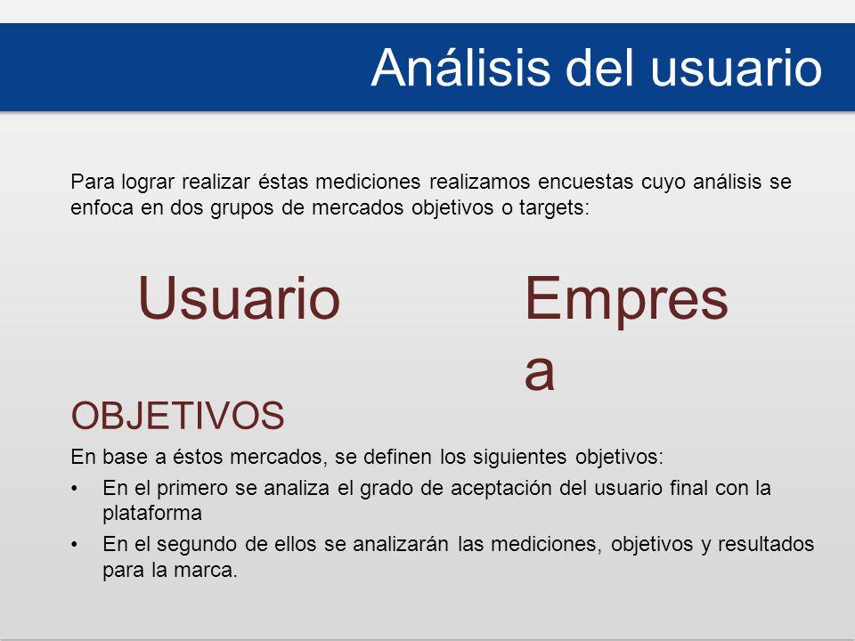 Usuario Empresa Análisis del usuario Análisis del usuario OBJETIVOS