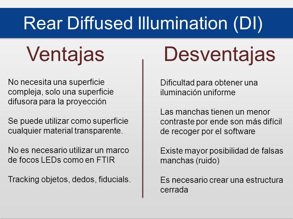 Rear Diffused Illumination (DI)