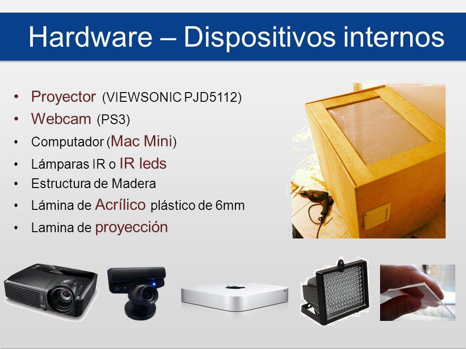 Hardware – Dispositivos internos
