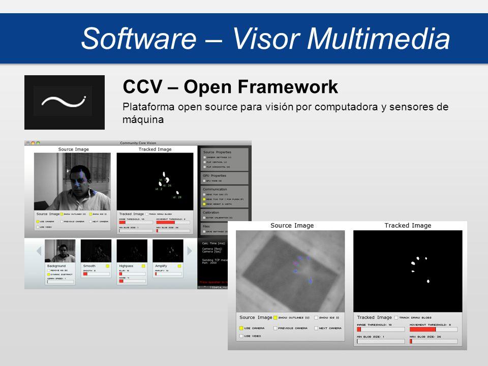 Software – Visor Multimedia