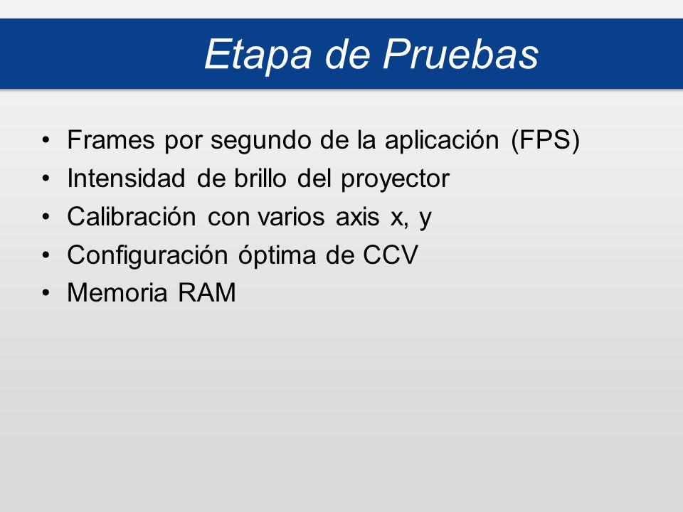 Etapa de Pruebas Frames por segundo de la aplicación (FPS)