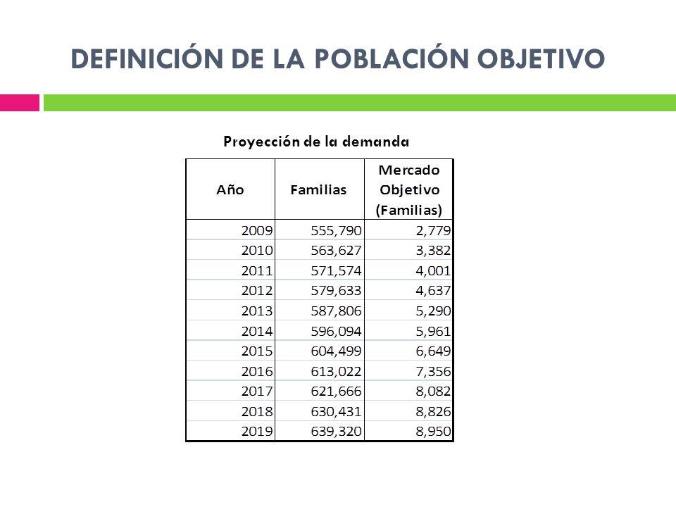 DEFINICIÓN DE LA POBLACIÓN OBJETIVO