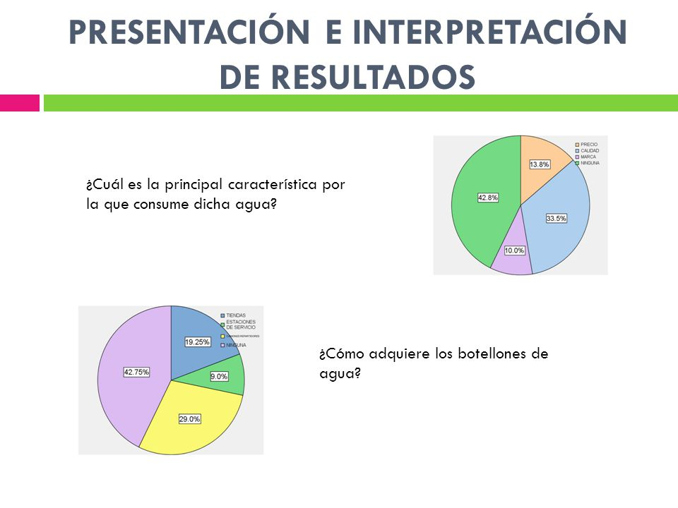 PRESENTACIÓN E INTERPRETACIÓN DE RESULTADOS