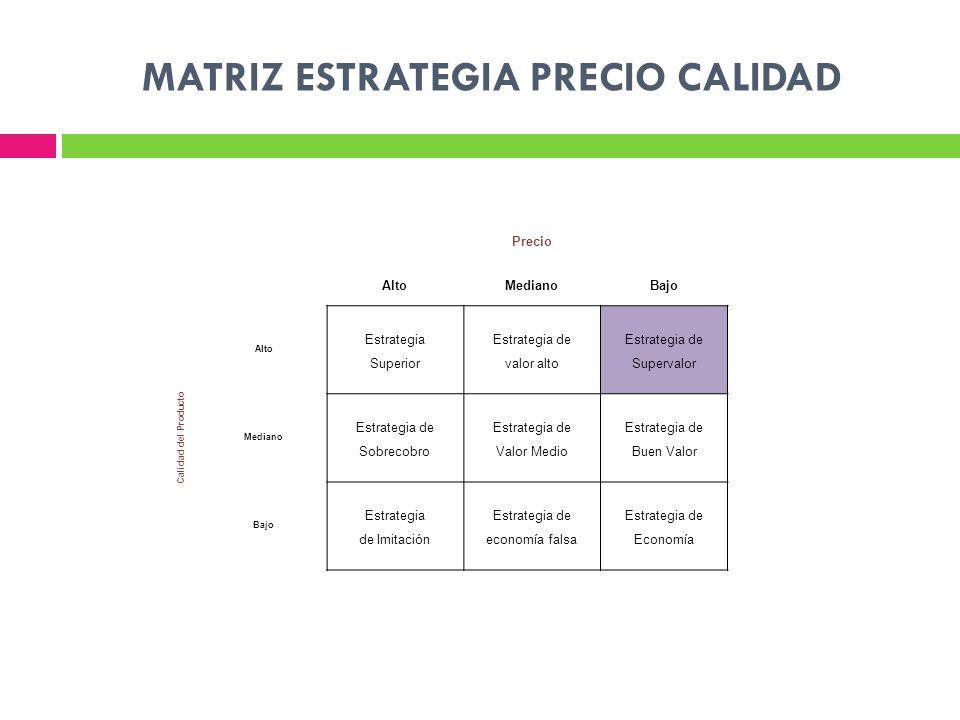 MATRIZ ESTRATEGIA PRECIO CALIDAD