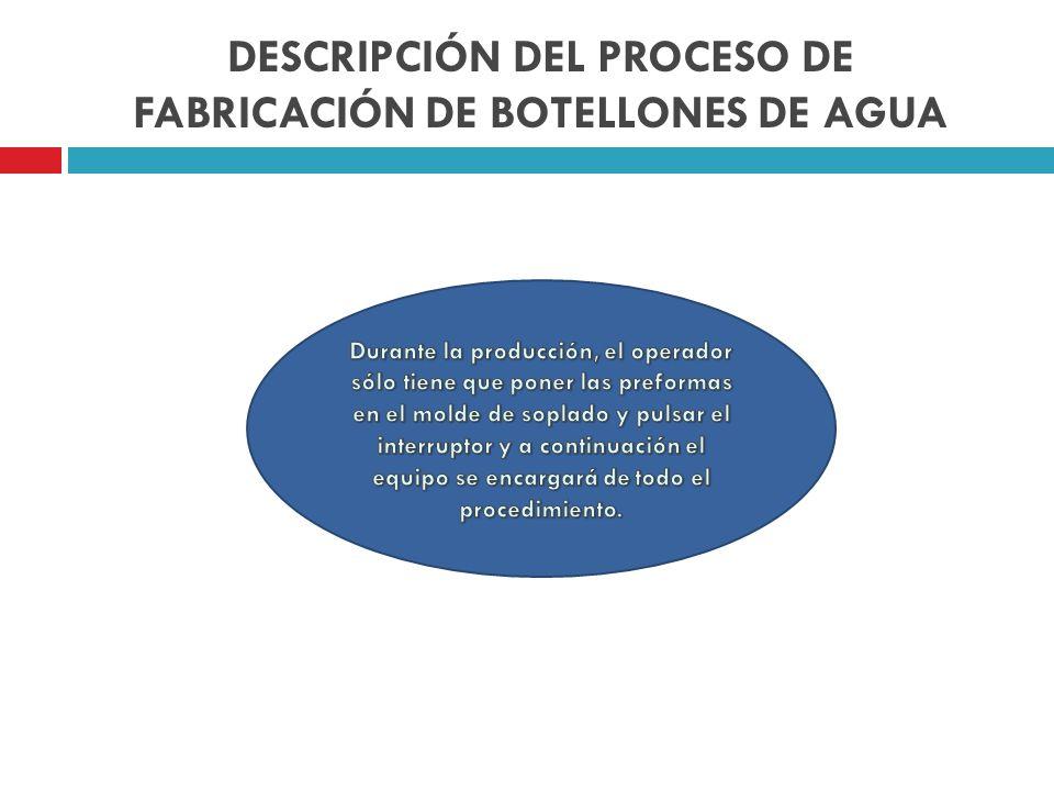 DESCRIPCIÓN DEL PROCESO DE FABRICACIÓN DE BOTELLONES DE AGUA