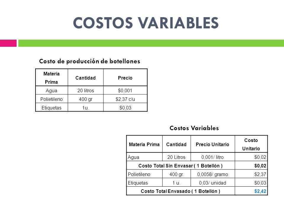 COSTOS VARIABLES Costo de producción de botellones Costos Variables
