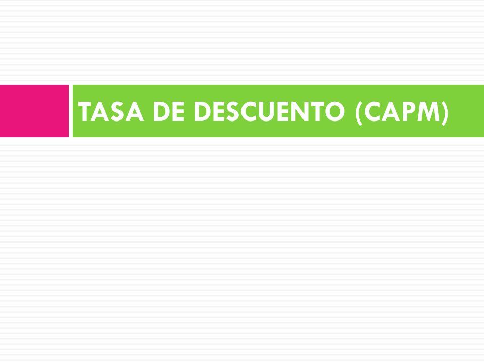 TASA DE DESCUENTO (CAPM)