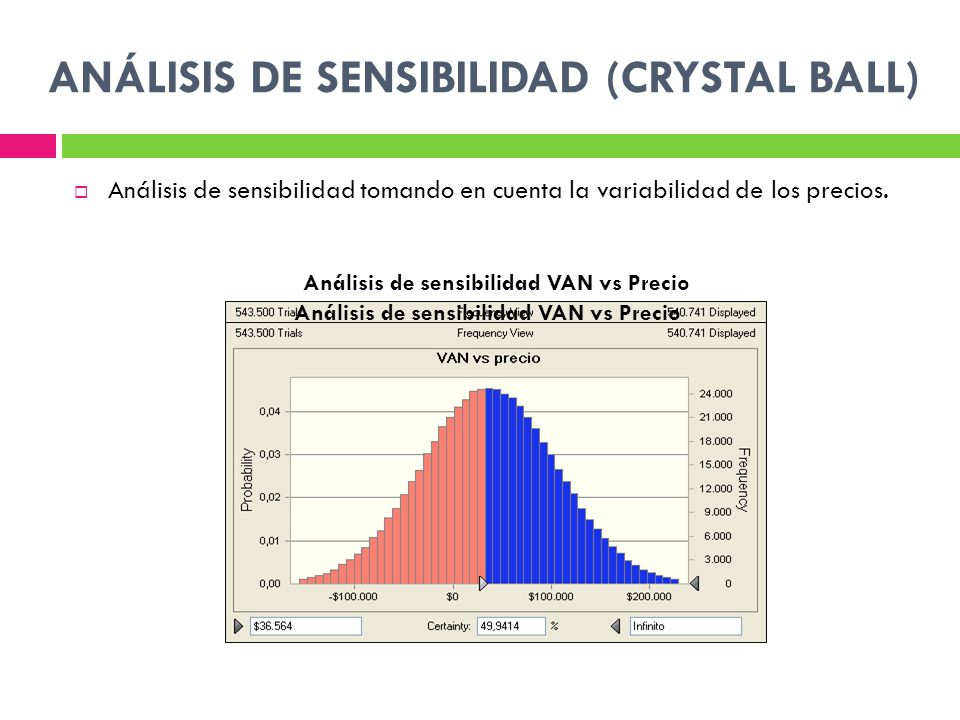 ANÁLISIS DE SENSIBILIDAD (CRYSTAL BALL)