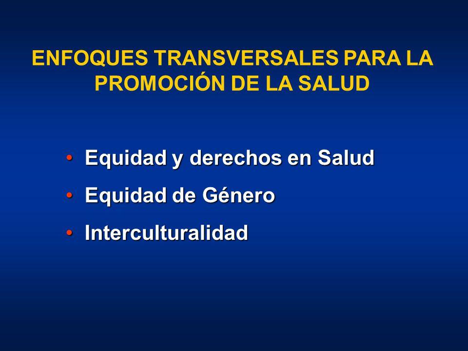 ENFOQUES TRANSVERSALES PARA LA PROMOCIÓN DE LA SALUD