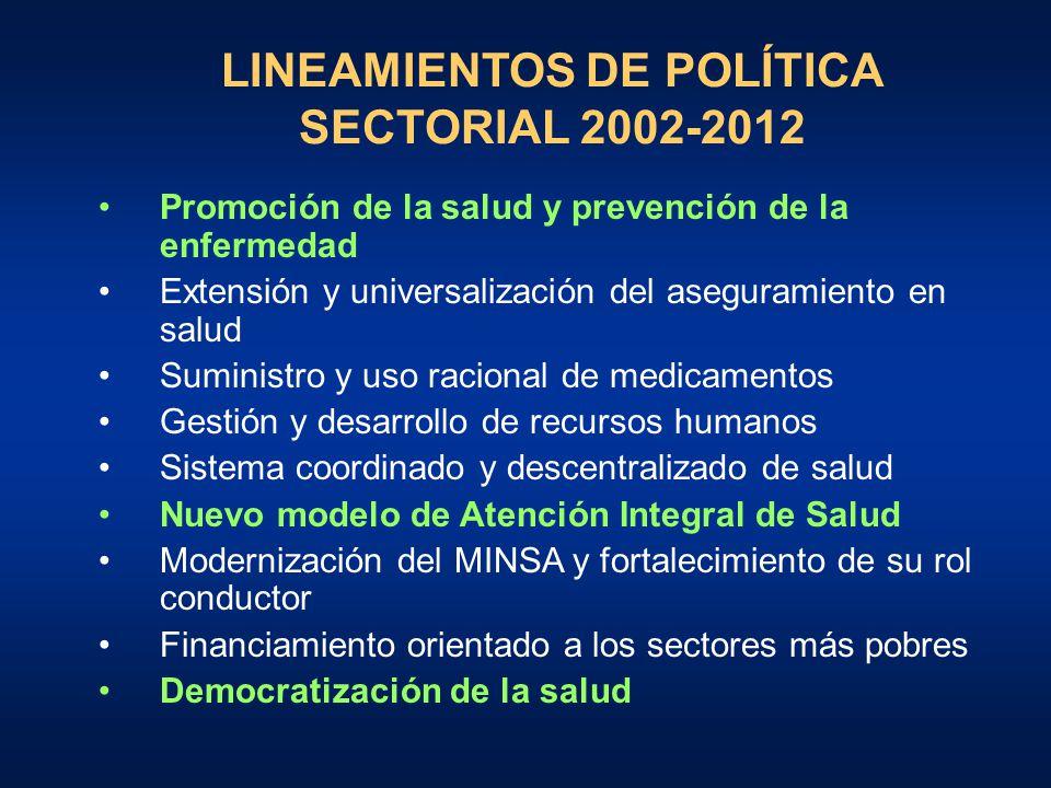 LINEAMIENTOS DE POLÍTICA SECTORIAL 2002-2012