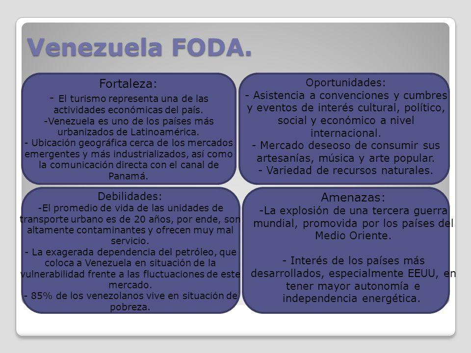 Venezuela FODA. Fortaleza:
