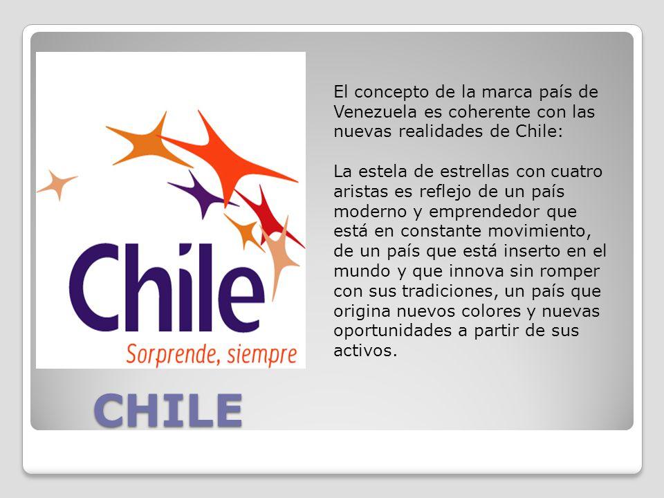 El concepto de la marca país de Venezuela es coherente con las nuevas realidades de Chile:
