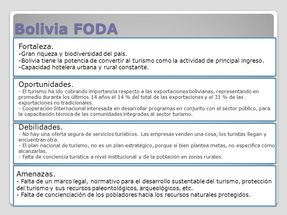 Bolivia FODA Fortaleza. Oportunidades. Debilidades. Amenazas.