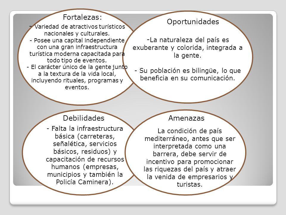 - Variedad de atractivos turísticos nacionales y culturales.