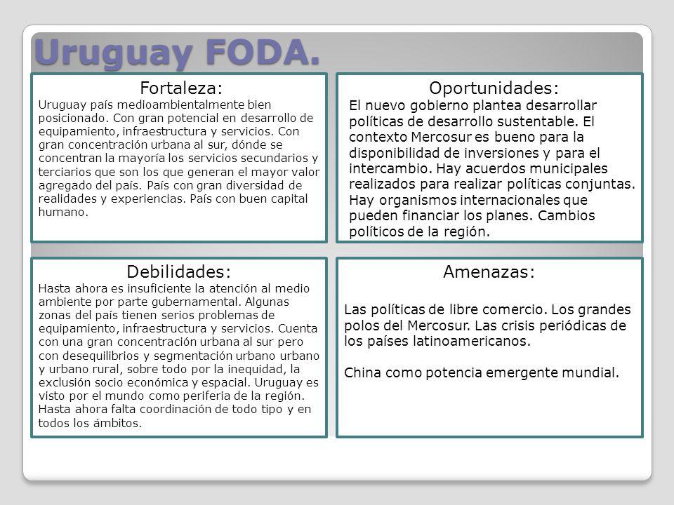 Uruguay FODA. Fortaleza: Oportunidades: Debilidades: Amenazas: