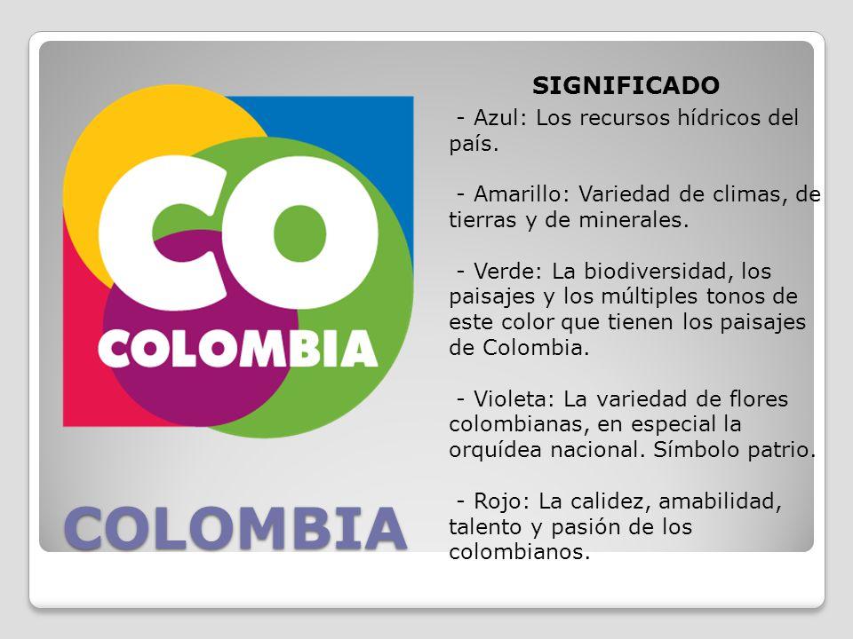 COLOMBIA SIGNIFICADO - Azul: Los recursos hídricos del país.