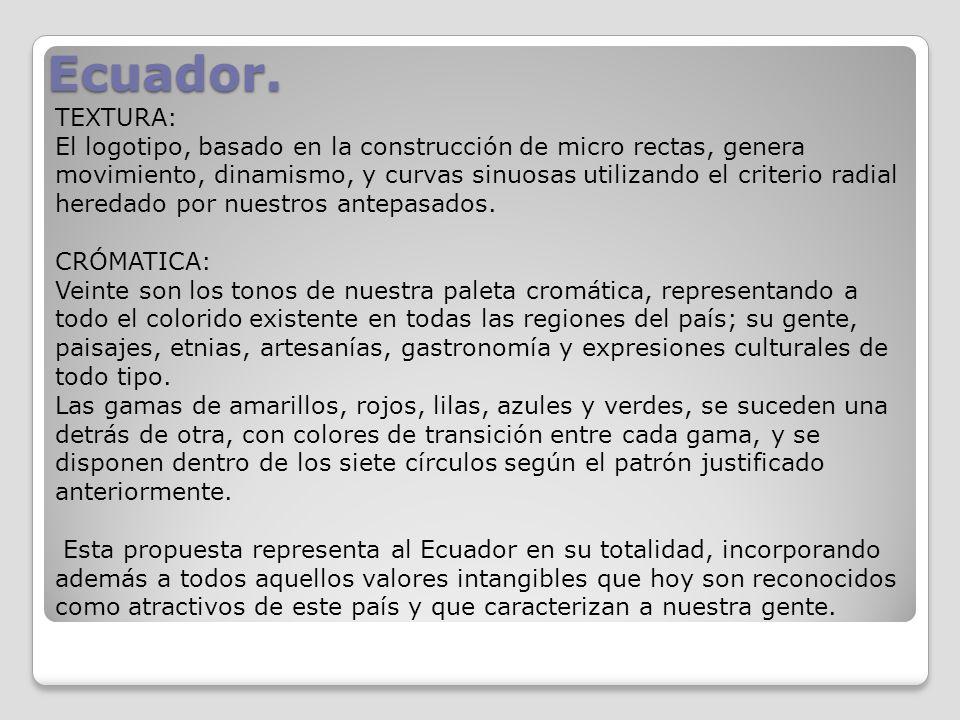 Ecuador. TEXTURA: