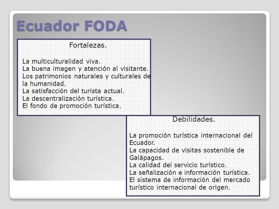 Ecuador FODA Fortalezas. Debilidades. La multiculturalidad viva.