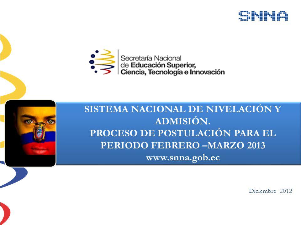 SISTEMA NACIONAL DE NIVELACIÓN Y ADMISIÓN.