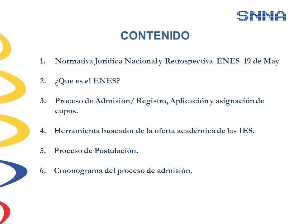 CONTENIDO Normativa Jurídica Nacional y Retrospectiva ENES 19 de May