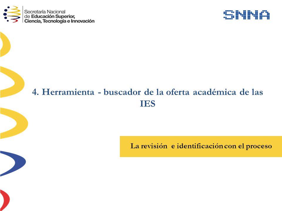 4. Herramienta - buscador de la oferta académica de las IES