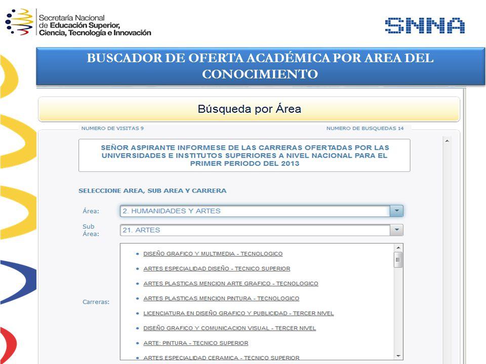 BUSCADOR DE OFERTA ACADÉMICA POR AREA DEL CONOCIMIENTO