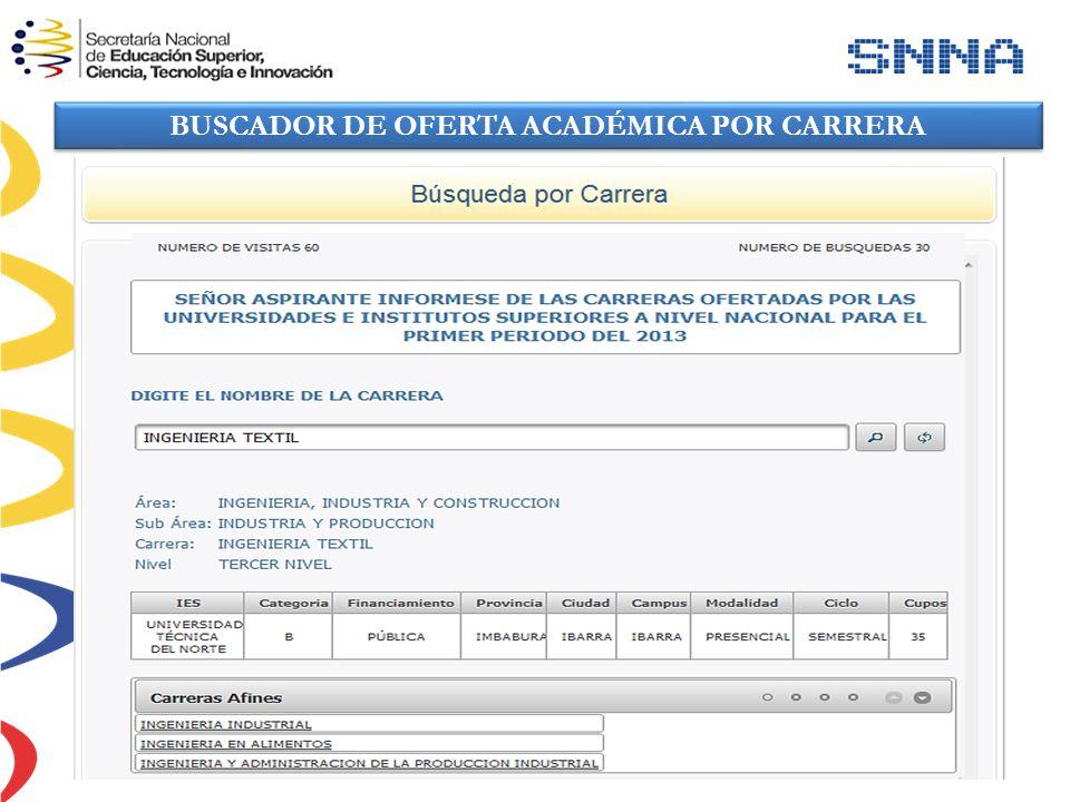 BUSCADOR DE OFERTA ACADÉMICA POR CARRERA