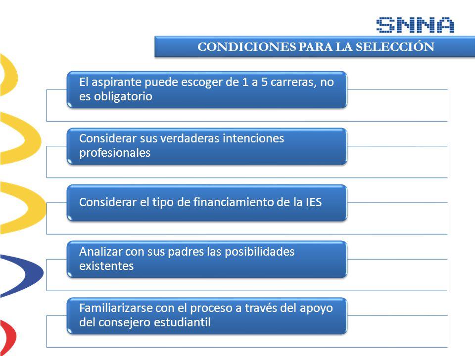 CONDICIONES PARA LA SELECCIÓN