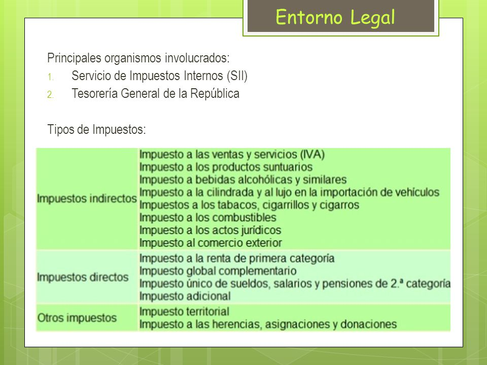Entorno Legal Principales organismos involucrados:
