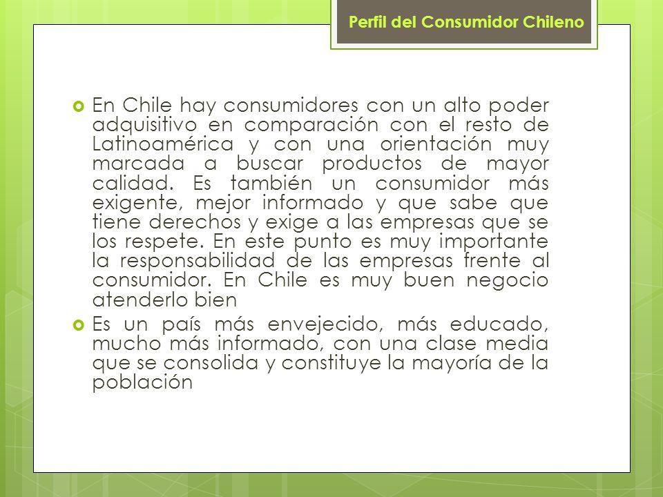 Perfil del Consumidor Chileno