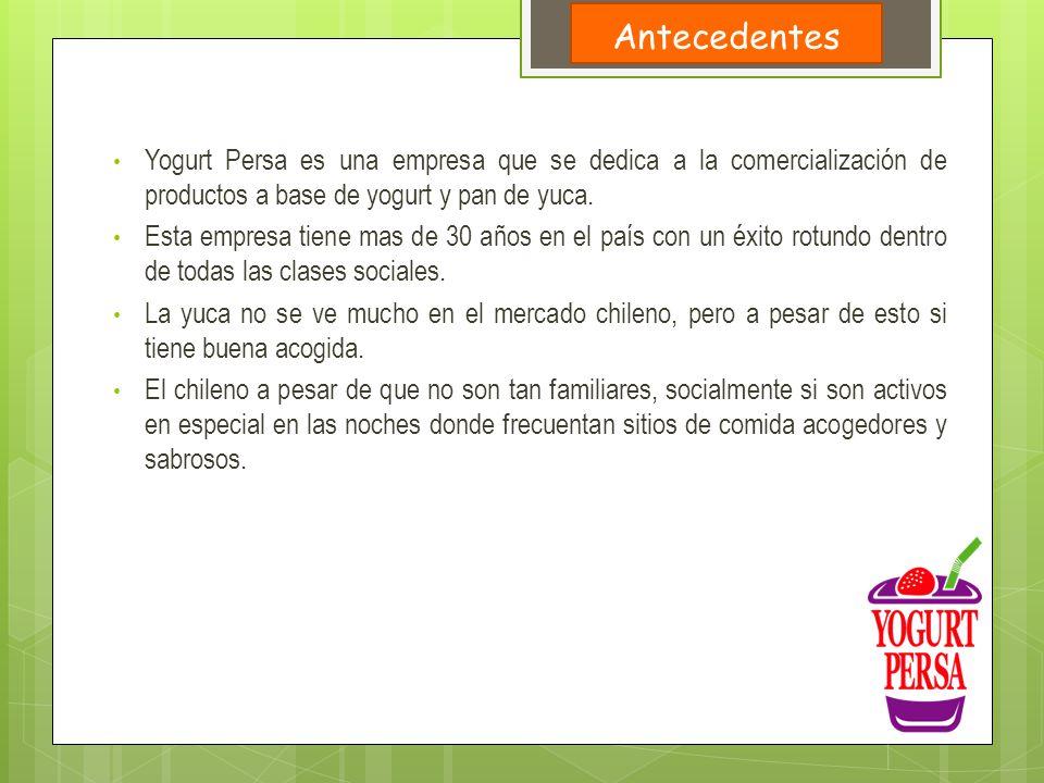 Antecedentes Yogurt Persa es una empresa que se dedica a la comercialización de productos a base de yogurt y pan de yuca.
