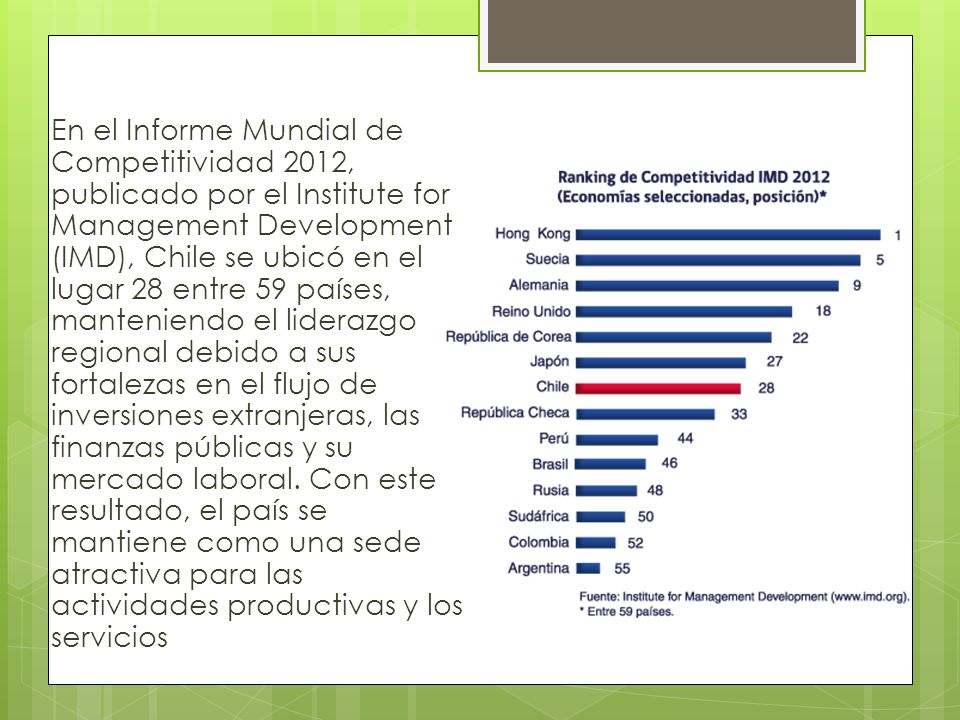 En el Informe Mundial de Competitividad 2012, publicado por el Institute for Management Development (IMD), Chile se ubicó en el lugar 28 entre 59 países, manteniendo el liderazgo regional debido a sus fortalezas en el flujo de inversiones extranjeras, las finanzas públicas y su mercado laboral.