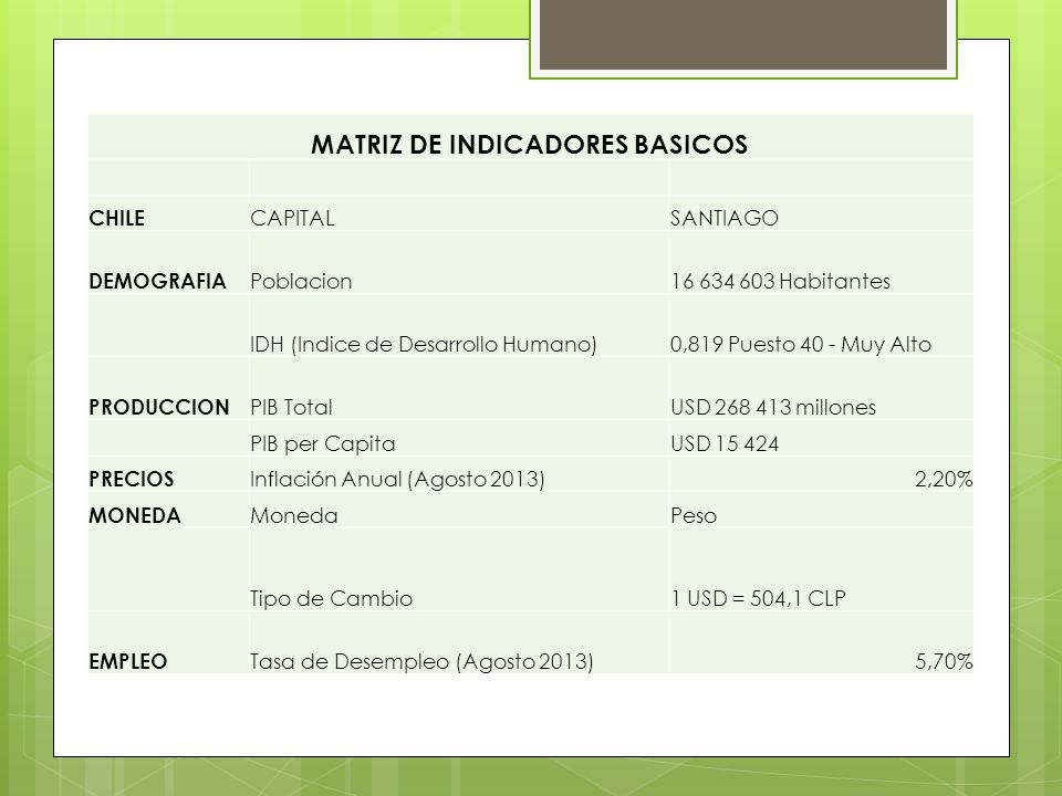 MATRIZ DE INDICADORES BASICOS