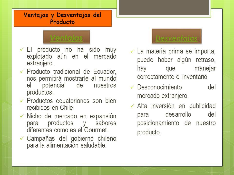 Ventajas y Desventajas del Producto