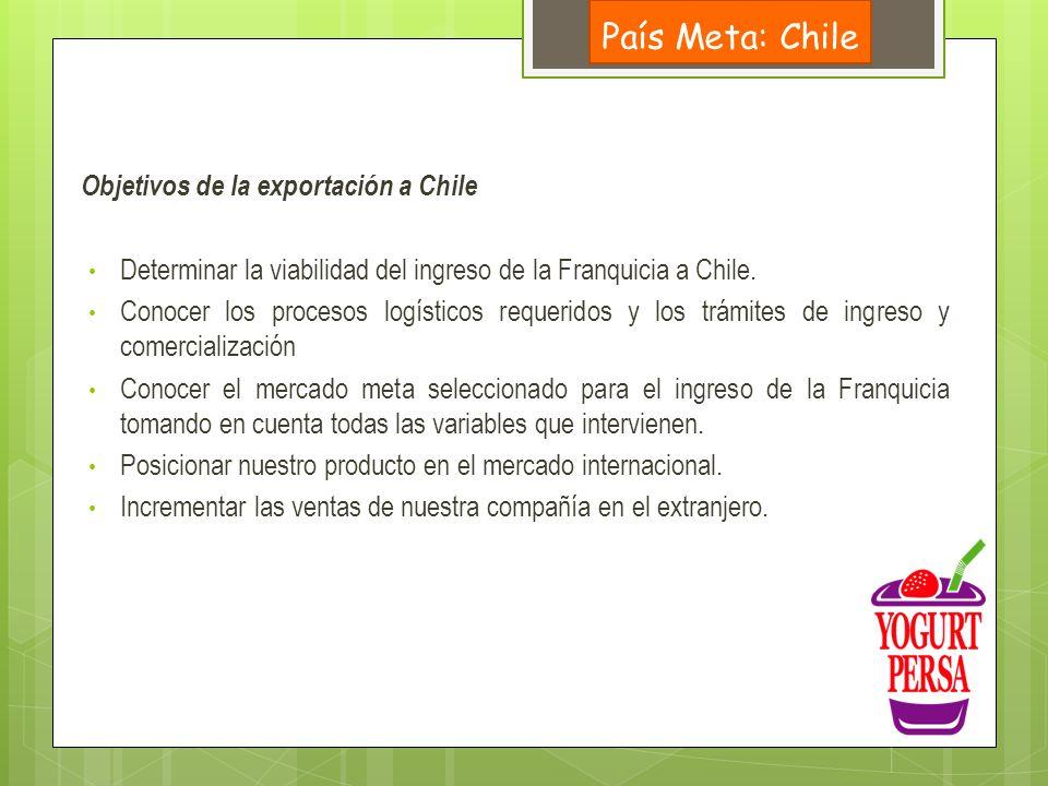 País Meta: Chile Objetivos de la exportación a Chile