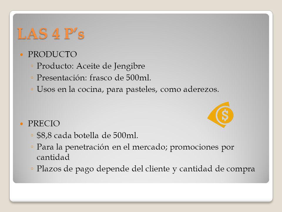 LAS 4 P's PRODUCTO Producto: Aceite de Jengibre