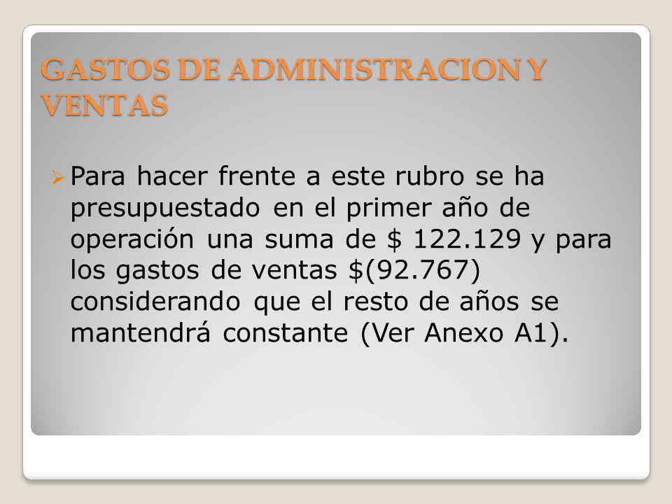 GASTOS DE ADMINISTRACION Y VENTAS