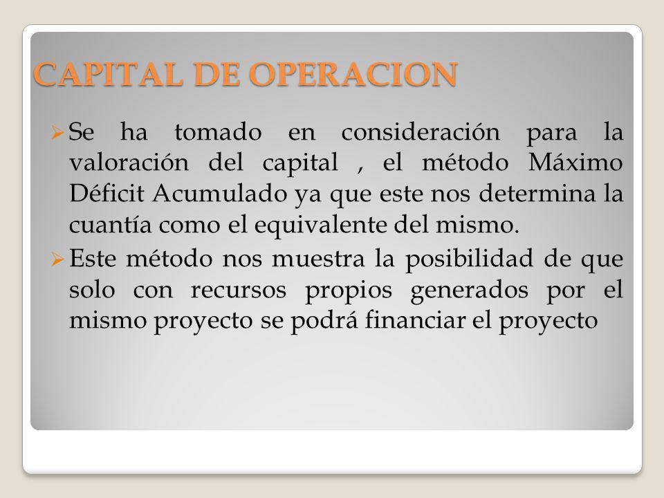 CAPITAL DE OPERACION