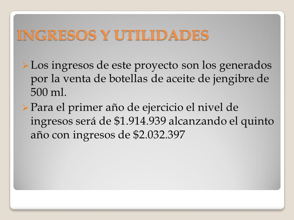 INGRESOS Y UTILIDADES Los ingresos de este proyecto son los generados por la venta de botellas de aceite de jengibre de 500 ml.