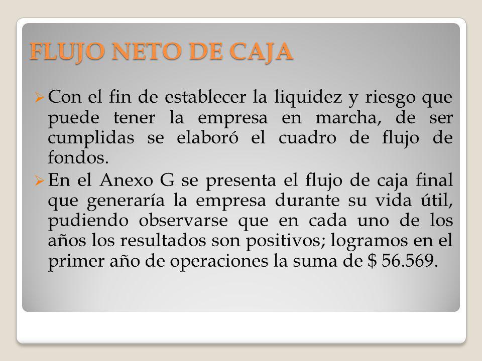 FLUJO NETO DE CAJA