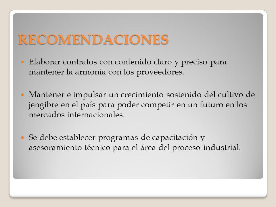 RECOMENDACIONES Elaborar contratos con contenido claro y preciso para mantener la armonía con los proveedores.