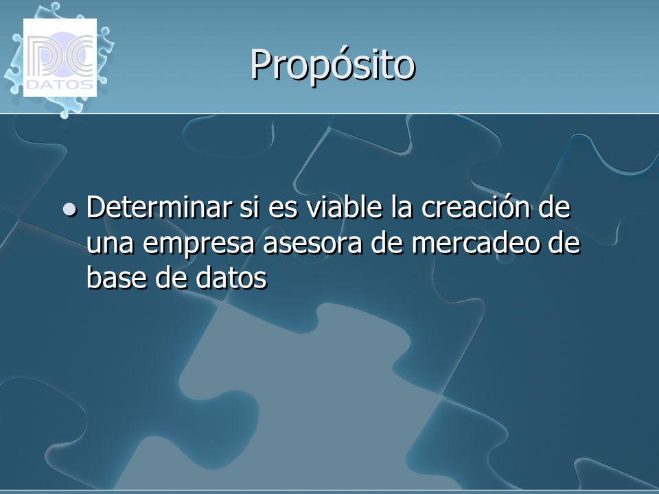 Propósito Determinar si es viable la creación de una empresa asesora de mercadeo de base de datos