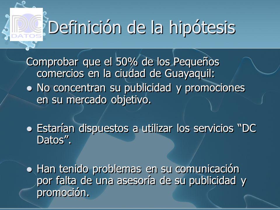 Definición de la hipótesis