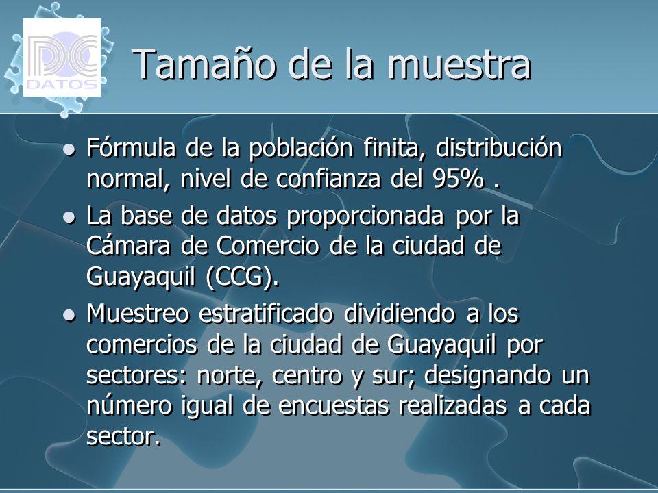 Tamaño de la muestra Fórmula de la población finita, distribución normal, nivel de confianza del 95% .