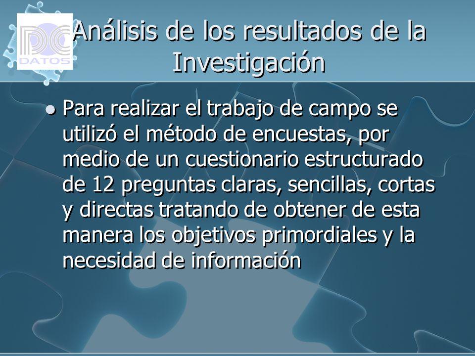 Análisis de los resultados de la Investigación