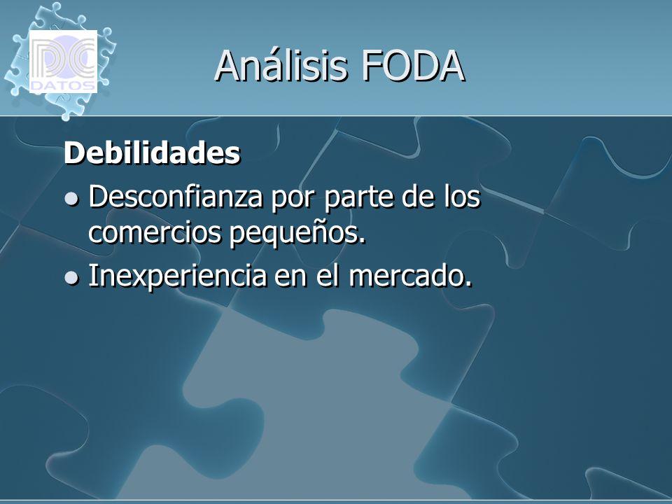 Análisis FODA Debilidades